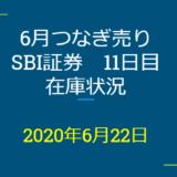 2020年6月一般信用の売り在庫状況 SBI証券11日目(優待クロス取引)