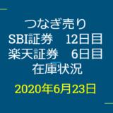 2020年6月一般信用の売り在庫状況 SBI証券12日目、楽天証券6日目(優待クロス取引)