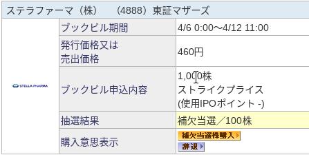 【IPO】ステラファーマが補欠当選